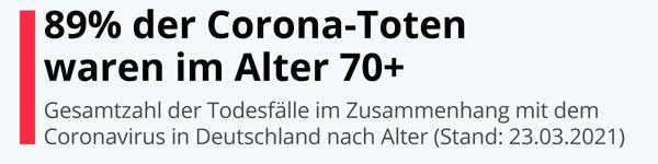 Corona Tote Deutschland