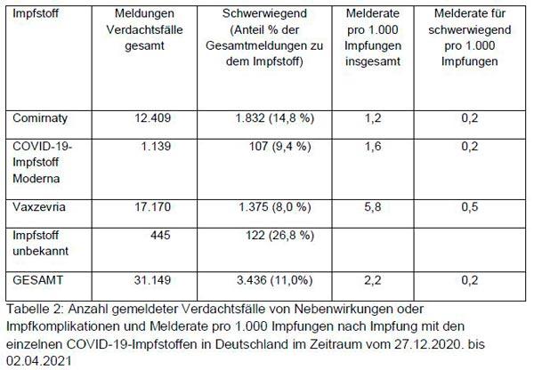 PEI-COVID-Impfsoffnebenwirkungen-20210414-02