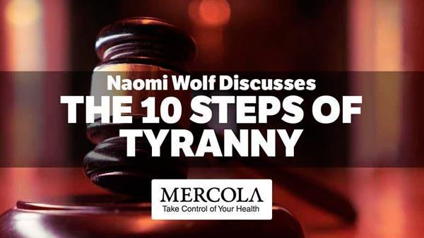 Weg in die Tyrannei