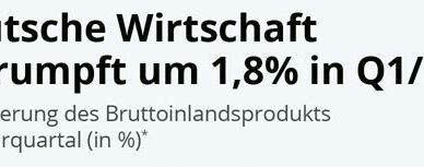 DeutscheWirtschaftschrumpftumQ121Header