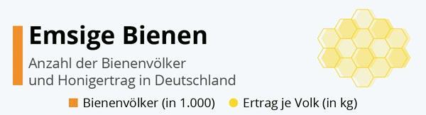 EmsigeBienenHeader