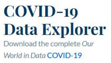 OWD-Covid19 Logo