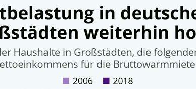 MietenBRDHeader