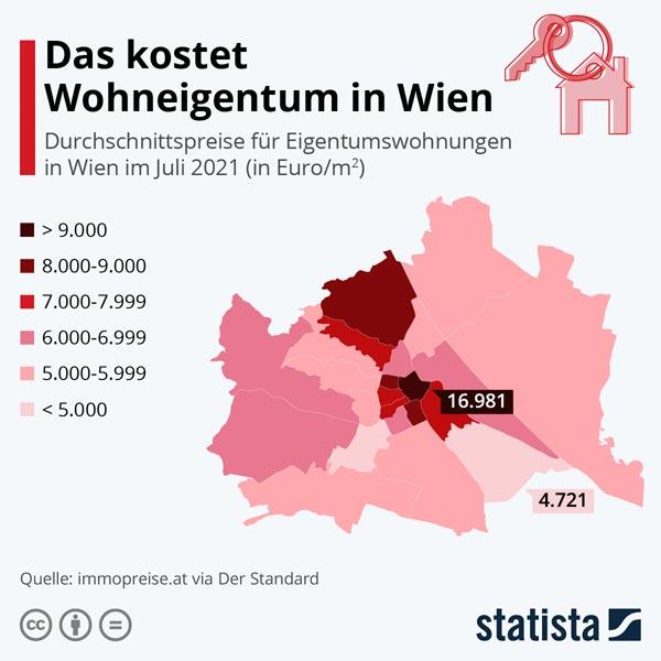Wien Preise Wohnungseigentum 2021